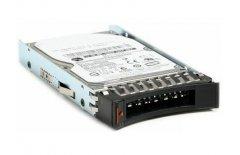 Жесткий диск 10TB Lenovo 7XB7A00046